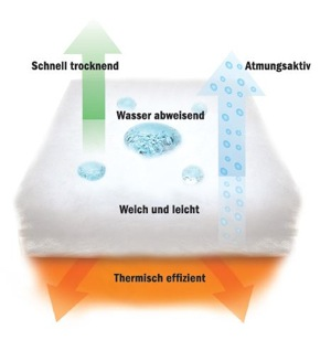 PrimaLoft ECO Thermische Effizients